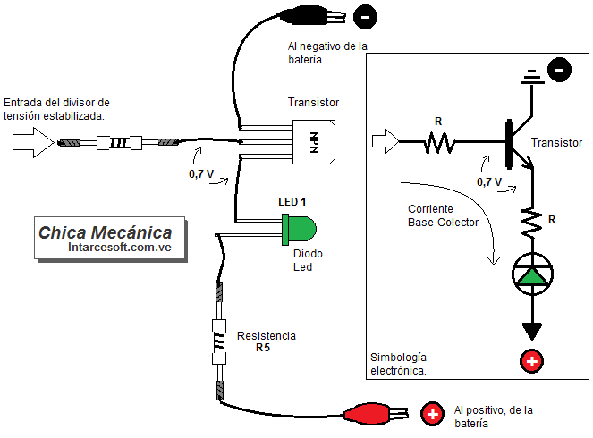 Desglose nro. dos del medidor de carga de baterías