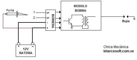 diagrama prueba de bobina DIS
