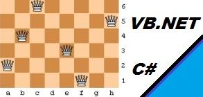 Problema de las 8 reinas en vb.net y cs