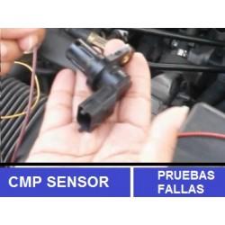 El sensor CMP