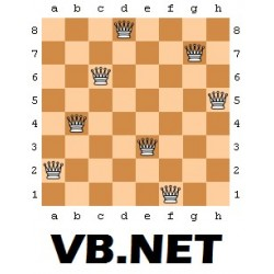 Problem of the 8 queens in VB.NET and CSharp