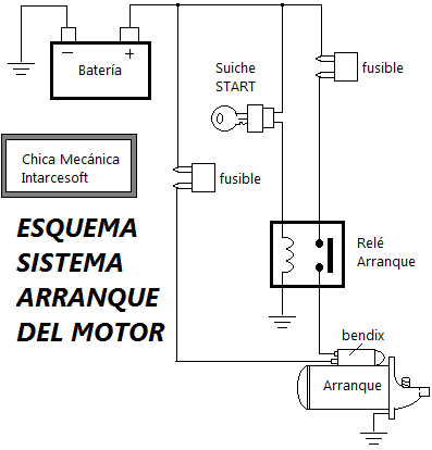 diagrama de arranque motor